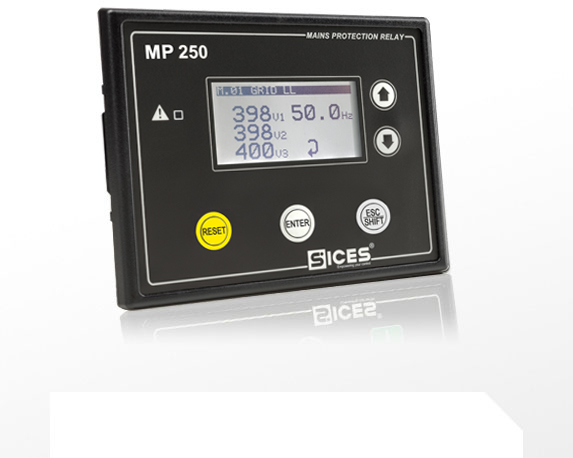 MP 250
